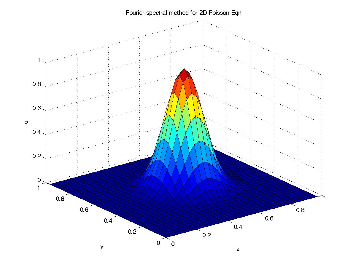 pdf simulation und planspieltechnik berechnungsexperimente in der betriebswirtschaft