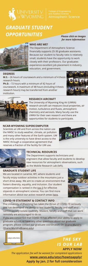 UW Infographic