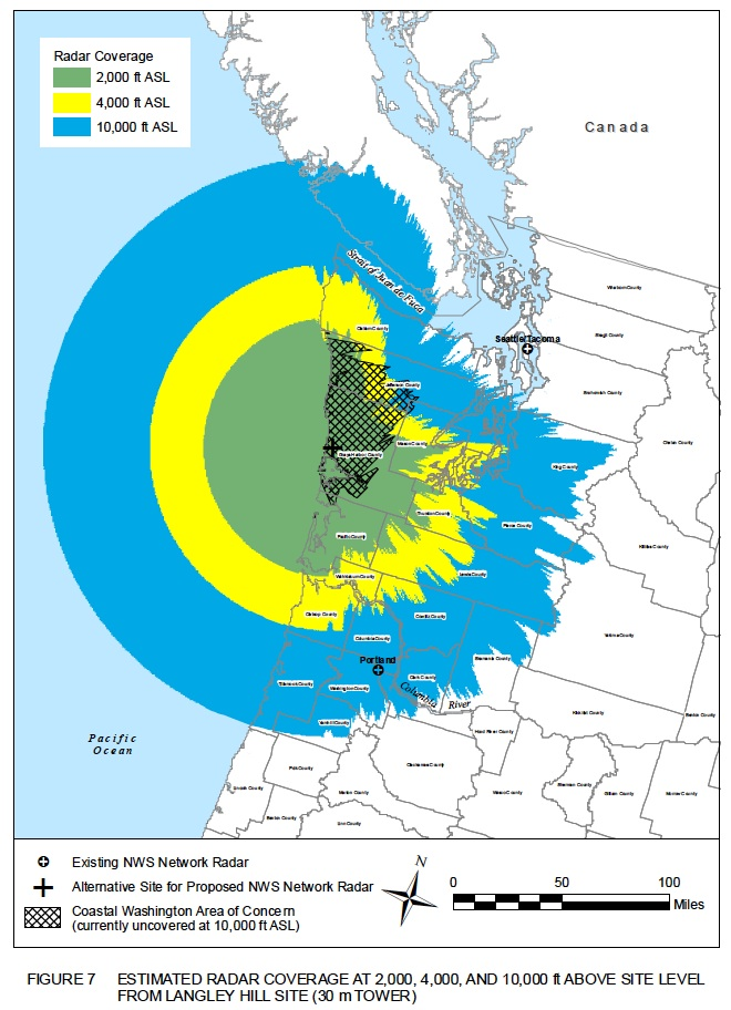 Langley Hill Radar
